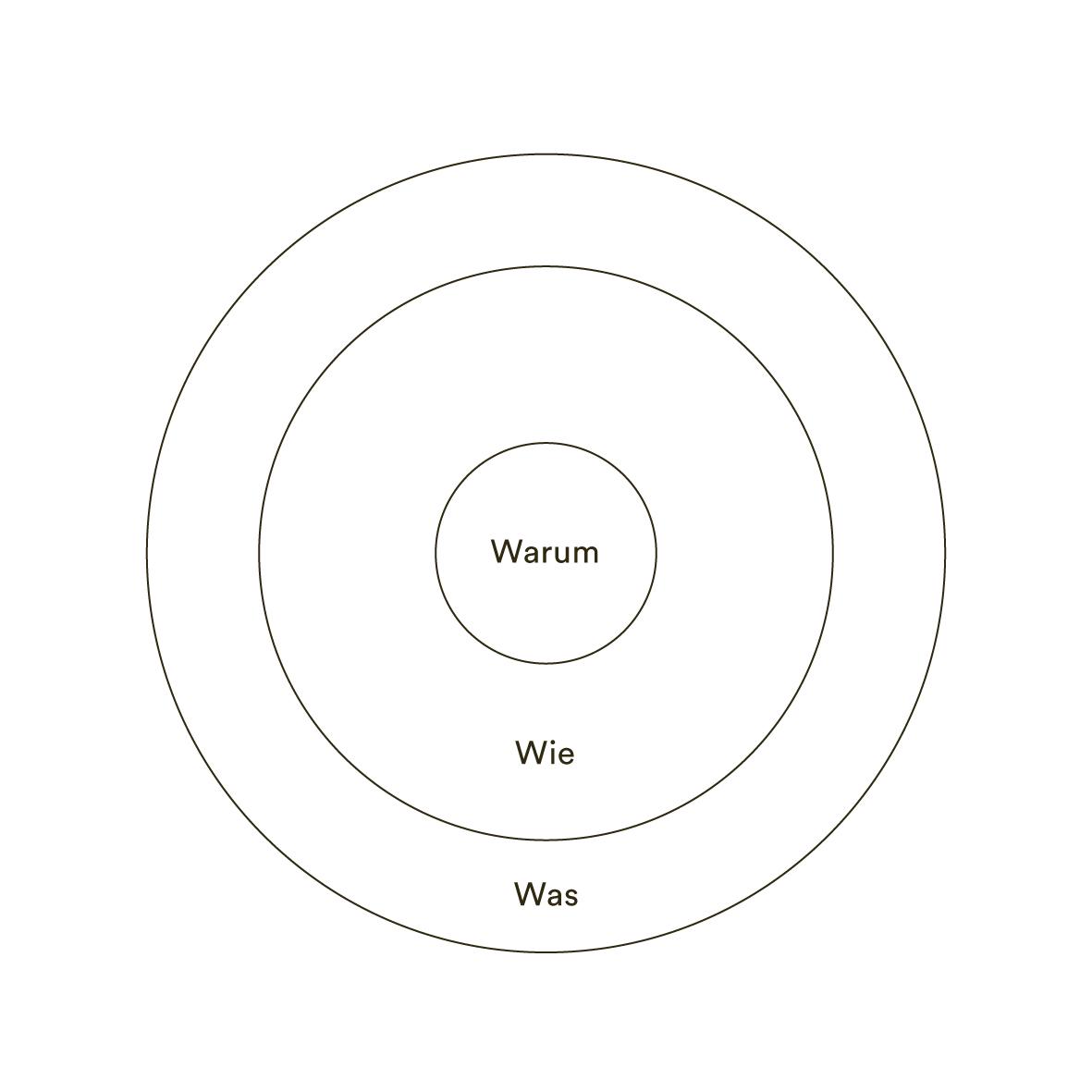 GoldenCircle_Web_6